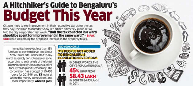 A hitchhiker's guide to Bengaluru's Budget this year