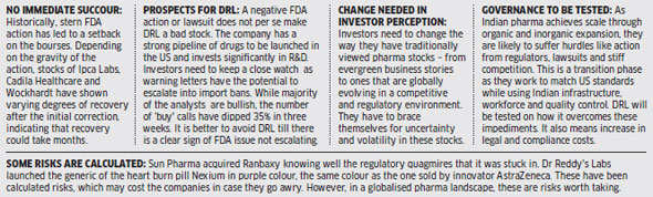 Dr Reddy's reels under heat of US FDA action; warning details send stocks down by 8%
