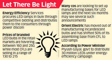 LED bulbs may get cheaper by Rs 20 with government ordering 5 crore bulbs in 10 days