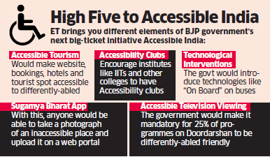 Accessibility for All