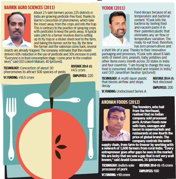 Now cooking in Indian startupland: Food technology cos now thinking outside delivery