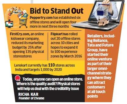 Etailers like Flipkart, Zivame, Pepperfry come down to earth for buyers to touch and feel