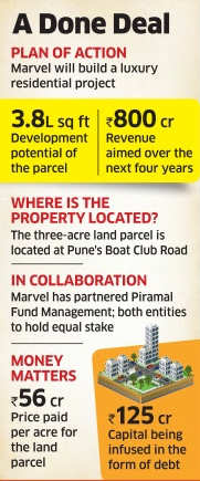 Marvel Realtors buys German Consulate's land in Pune for Rs 168 crore