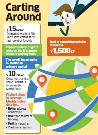 1e415b51fc3 Flipkart picking up 34% stake in digital mapping firm MapmyIndia in Rs  1