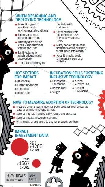 Social impact 2 0: Technology enters social arena, new-age