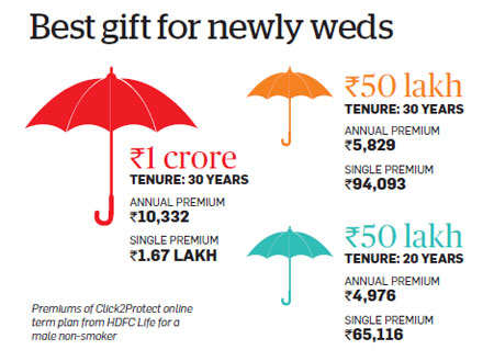 Five Gift Ideas For A Newly Married Couple The Economic Times