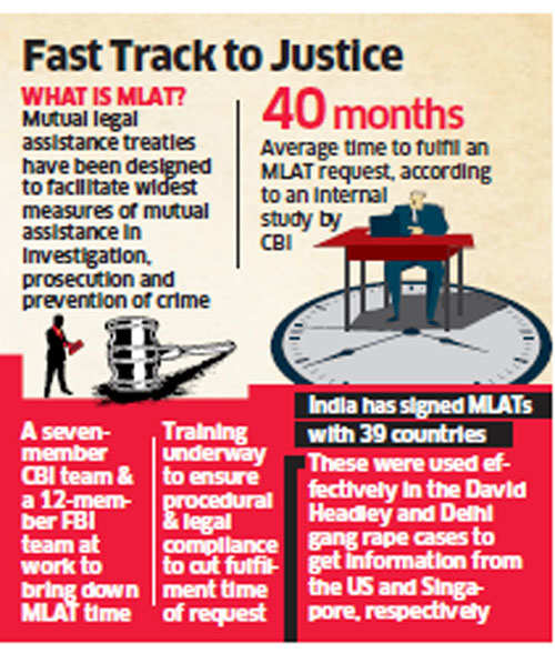 CBI & FBI join hands to reduce time required to fulfil requests on information and evidence