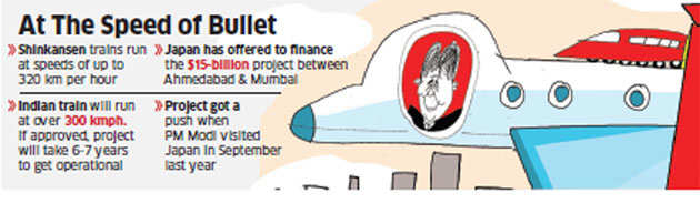 Delhi & Tokyo may ink pact for India's first Bullet Train during Japanese PM Shinzo Abe's visit