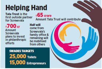 Screwvala's Swades Foundation gets Tata Trust to work on water and sanitation problems