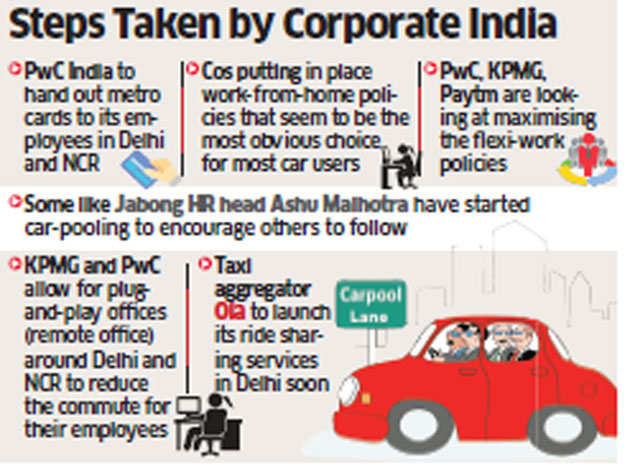 Odd-Even plan: Corporate companies rush to make staff commute easier