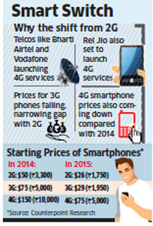 Samsung, Micromax to discontinue 2G phones; shift focus to 3G and 4G networks