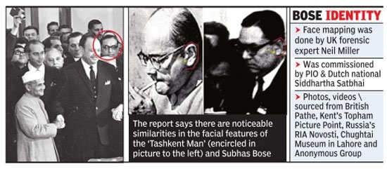 PENSIONERS' VOICE & SOUND TRACK Editor: R K Sahni : Face-mapping reveals  Netaji Subhas Chandra Bose may have been with Lal Bahadur Shastri at  Tashkent in 1966