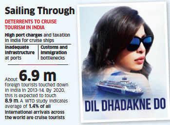 Coastal circuit plan: Goa, Mumbai and Kochi identified as possible ports of call for global cruise lines
