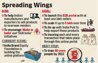 Next big thing in India's e-commerce: Online marketplace for exports based on Alibaba model likely
