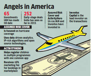 Indian Angel Network joins Inventus Capital Partners to invest in two US-based startups
