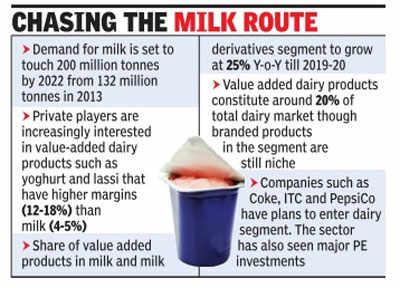 Billionaire Ravi Jaipuria set to enter dairy business