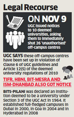 BITS-Pilani goes to Delhi High Court over UGC order; Harish Salve to lead institute's legal fight