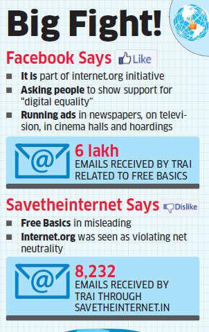 Net neutrality debate round 2: Savetheinternet vigilantes now try to thwart Facebook's push to 'Save Free Basics'