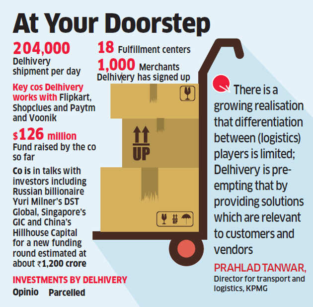 Delhivery to add 3 new lines of business to boost revenue, carve distinct identity