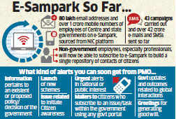 Digital India: Get SMS alert informing of new policy decision straight from PM Narendra Modi