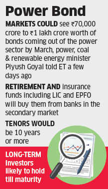 DIIs likely to lap up Rs 1 lakh crore bonds; UDAY brings cheers to PF & insurance funds