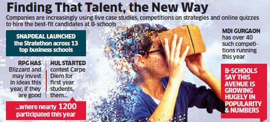 India Inc flocks to campuses with live projects; Snapdeal introduces 'Stratethon' in 13 top B-schools