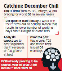 Indian IT firms bracing up for sorry figure this quarter; Chennai floods, technology spending may take toll