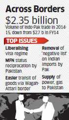 India's trade with Pakistan may get a boost by Nawaz Sharif government following PM Modi's fresh initiative