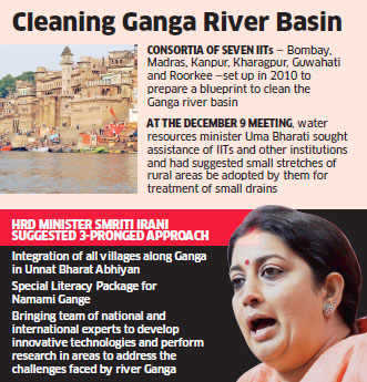 10 IITs asked to adopt stretches of river Ganga and undertake cleaning plans