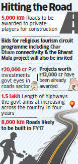 Road projects worth Rs 50,000 crore to be offered under PPP in FY17