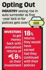 Insurers to return Rs 3000 crore in suspended Ulips from January