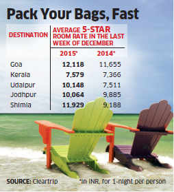 New Year 2016: A room costs over Rs 1 lakh per night at hotels like Oberoi, Taj