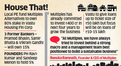 Multiples Alternatives, former senior bankers to invest over Rs 100 crore in Mumbai-based Vastu Housing