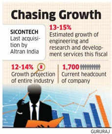 Altran eyes more acquisitions in India