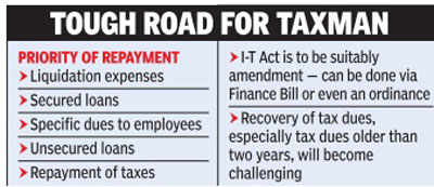Creditors' dues find precedence over tax recovery in insolvency bill