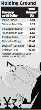 Rupee on strong footing, set to stay on top among EM currencies