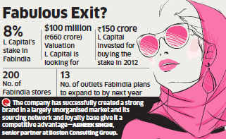 L Capital plans to sell stake in Fabindia; cashout to plunk Rs 660 crore down LVMH coffers