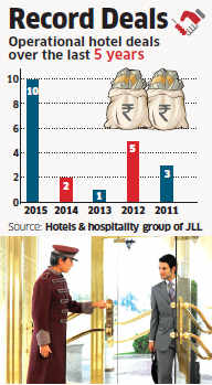 Indian hospitality sector sees revival, posts record M&A deals in 2015