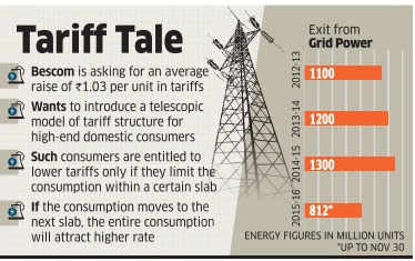 Bescom to cut rates to lure buyers gone off power grid