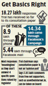 Free Basics: Responses via Facebook on differential pricing of no use, says Trai