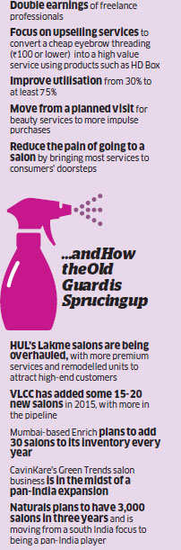 How some online beauty services are trying to draw users away from brick-and-mortar salons