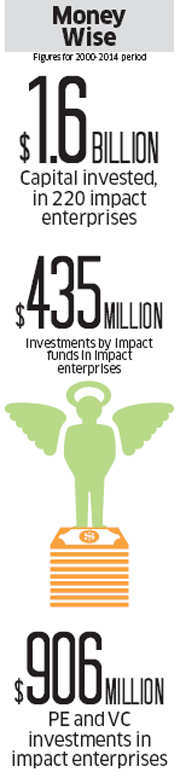 Social enterprises increasingly getting more capital, from impact and venture capital funds