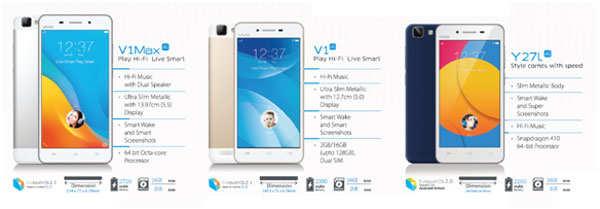 Vivo X5 Pro: Stunning looks and performance