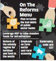 Government working on food and fertiliser subsidy reforms: Shaktikanta Das