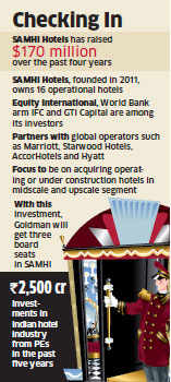 Goldman Sachs acquires minority stake in SAMHI Hotels for Rs 441 crore