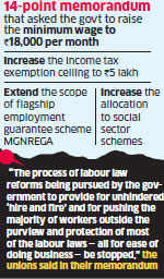 Trade Unions slam govt for using labour reforms to ease 'hire and fire'