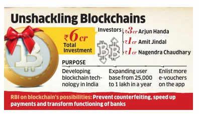 Zebpay raises $ 1 million to develop bitcoin technology