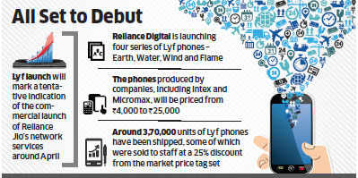 Reliance Jio to soon launch LTE-ready mobile handsets under Lyf brand