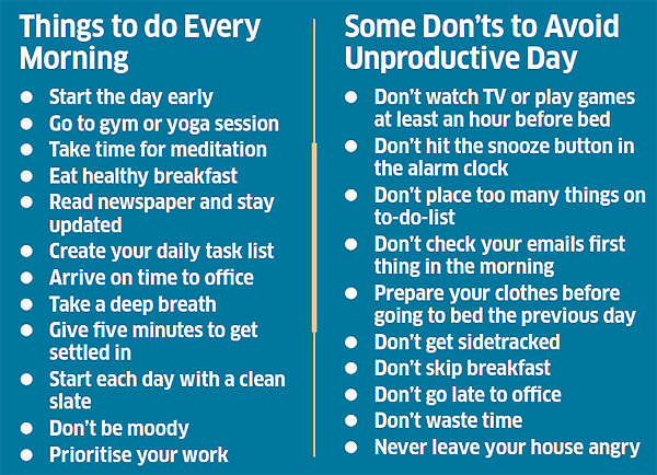 Tips to make your day productive - The Economic Times
