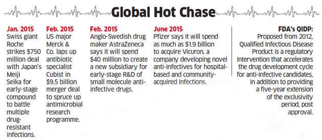 Drug maker Wockhardt on fast track of innovation